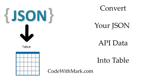 json to html table code with mark