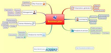 Modã Le Plan D Word Xmind Business Plan Template Plan D Affaire