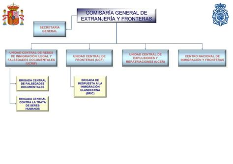 oficina extranjeria valencia p 225 oficial de la dgp comisar 237 a general de extranjer 237 a
