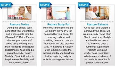 best weight loss program cablerutor blog