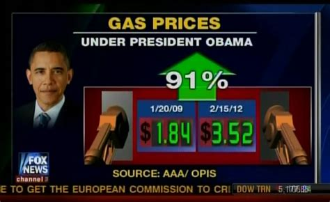Gas Prices When Obama Took Office by Falling And Gasoline Prices Bring Back Memories Of