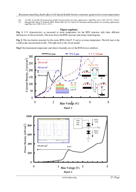 resonant tunneling diode resonant tunneling diode effect in si based barrier structure