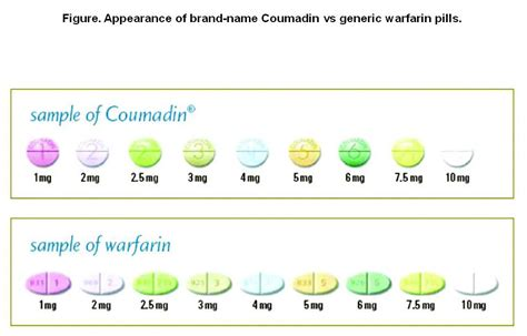 Warfarin Blood In Stool by Coumadin Blood In Stool Effects Of Afib