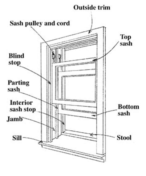 Pella Bow Window build double hung window sash pictures to pin on pinterest