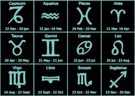 dates zodiac signs and symbols zodiac signs dates pisces sense of numerology