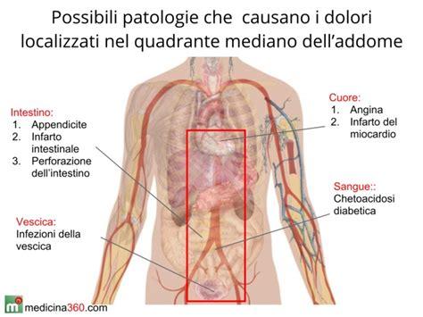 gonfiore all interno della tumore colon destro emicolectomia destra