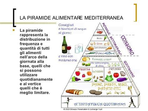 ipotiroidismo alimenti da evitare dieta dimagrante per ipotiroidismo 24 alimenti da evitare
