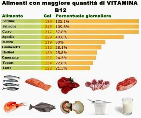 alimenti vitamina b12 vitamina b12 carenze nella dieta cosa scegliere