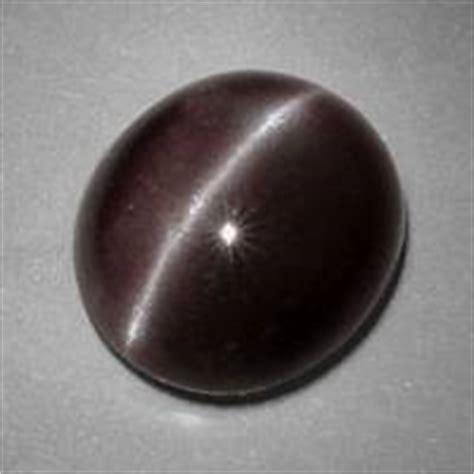 Cats Eye Sillimanite 374 Cts sillimanite gemstone information