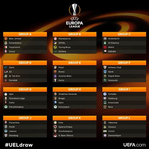 Gironi Chions League 2016 2017 | sorteggio gironi europa league 2016 2017 gruppi italiane