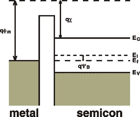 functions of junction diode explain the functions of the junction diode as a switch 28 images driving diode lasers a