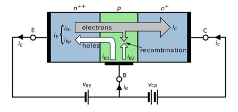 bipolar transistor ic bipolar junction transistor