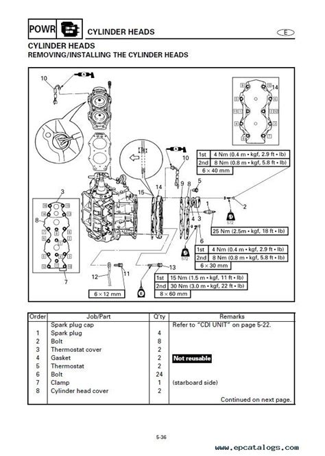 yamaha outboard motor service manual yamaha 9 9 outboard wiring diagram pdf readingrat net