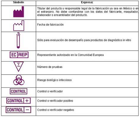 imagen de probeta qu 237 mico experimentos de quimica experimento y qu 237 mica simbolo en quimica n densidad norma oficial mexicana nom 137 ssa1 2008 etiquetado de s 237