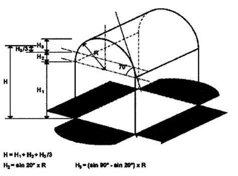 sächsische bauordnung carport umwelt vwvs 228 chsbo verwaltungsvorschrift zur