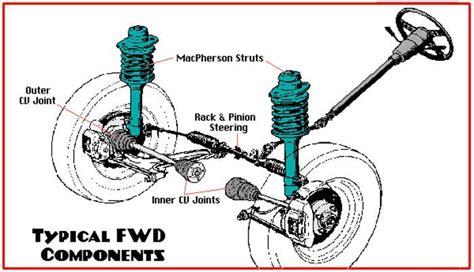 Engine Mounting Dudukan Mesin Toyota Vios 2003 2006 Kanan mobil penggerak roda depan kelebihan kekurangan