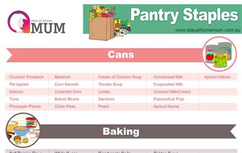 Pantry Staples by The Ultimate Essential Pantry Staples Shopping List Stay