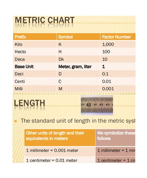 converter quintal to ton 8 metric system conversion chart templates free sle