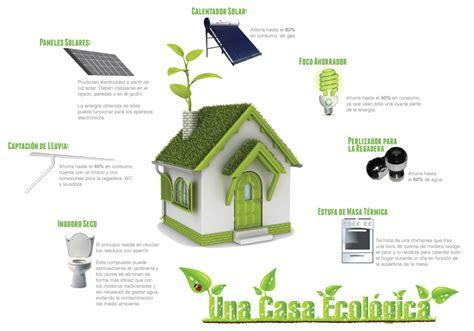 como hacer una maqueta de ahorro energetico reciclaje y ahorro en una casa ecol 243 gica vida l 250 cida