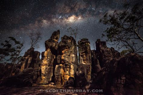 Best For by Which Lens Is Best For Astrophotography