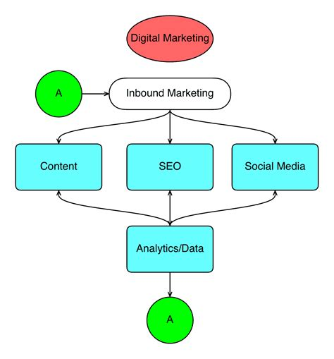the essential inbound marketing guide for small businesses