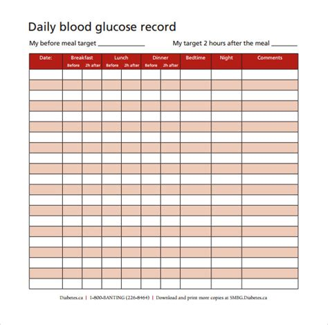blood sugar chart template search results for printable diabetic blood sugar chart