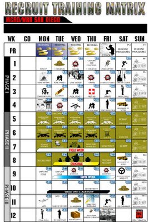 marine boot c schedule marine boot c schedule 28 images marine boot c