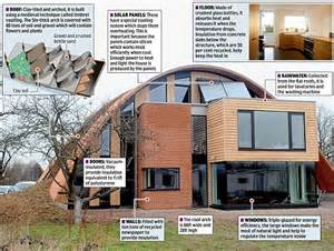 home design ecological ideas there s no place like dome an eco of a house