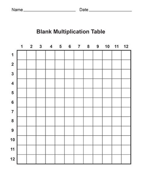 Printable Multiplication Table Fill In | free blank multiplication tables print out have your