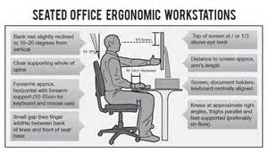 Computer Workstation Ergonomics Australia The Three Ergonomic Mistakes We All Make Wellbeing Com Au