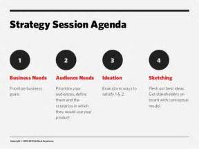 strategy session template strategy session agenda images