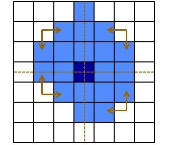 pattern recognition olga veksler semiautomatic segmentation with compact shape prior