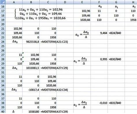 excel minimos cuadrados an 225 lisis de regresi 243 n mediante la par 225 bola de los m 237 nimos