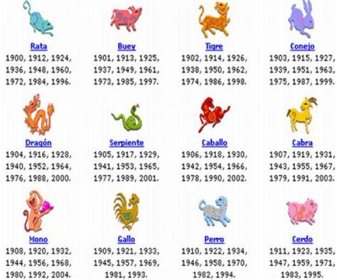 Calendario Chino Animales Ranking De Inventos Chinos Listas En 20minutos Es