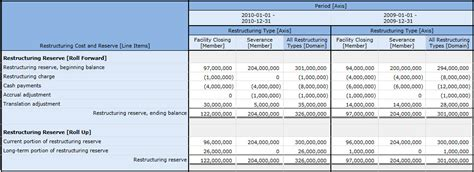Debt Restructuring Template Reporting Template Visual Index