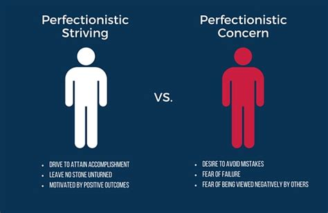 Comfort Reality Does Perfectionism Help Or Hurt Endurance Training Cts