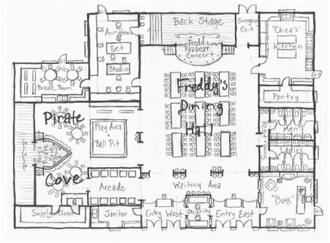 pizzeria floor plan the final chapter ebraunstein freddy fazbear s pizza