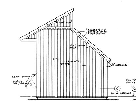 In The Shed Meaning by Sakje Shed Roof Definition Here
