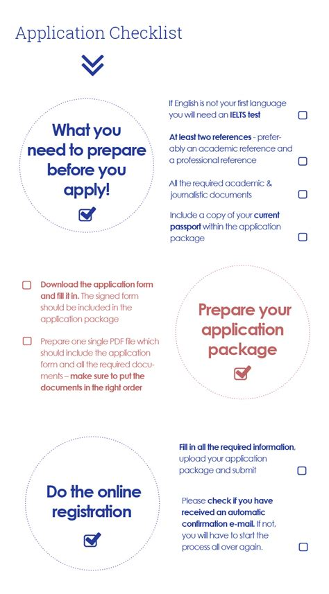 und application process application process