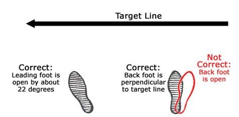 left foot position in golf swing position your back foot for better golf shots