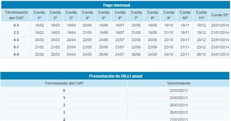 vencimientos abril 2013 vencimientos septiembre 2013 vencimientos vencimientos iibb arba presentaci 243 n de declaraciones