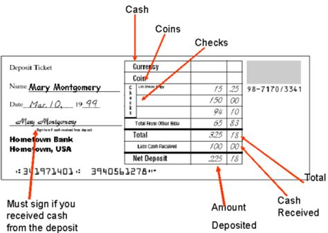 how to fill out a deposit ticket money basics managing a consumer math