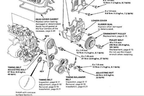 1997 honda accord timing belt 96 accord timing belt 911 honda accord forum honda