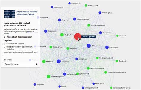 web based network diagram feedback needed interactive network diagram demos
