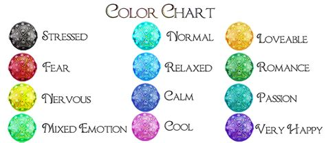 color mood chart mood color chart