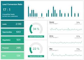 sales management report template 11 sales report exles for daily weekly or monthly reports