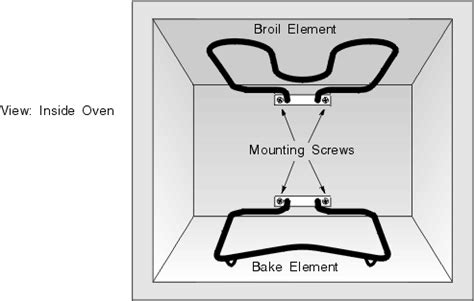 oven as heater wire diagram 28 images electric ovens