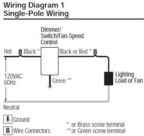 Wiring Diagram For Magnetic Switch Choice Image Wiring Diagram Sle And Guide Lutron Spslv 1000 Br Spacer System 1000va 800w Magnetic Low Voltage Single Location Dimmer In