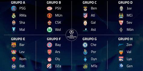 Calendario Futbol Colombiano 2015 As 237 Quedaron Los Grupos Para La Liga De Ceones 2015
