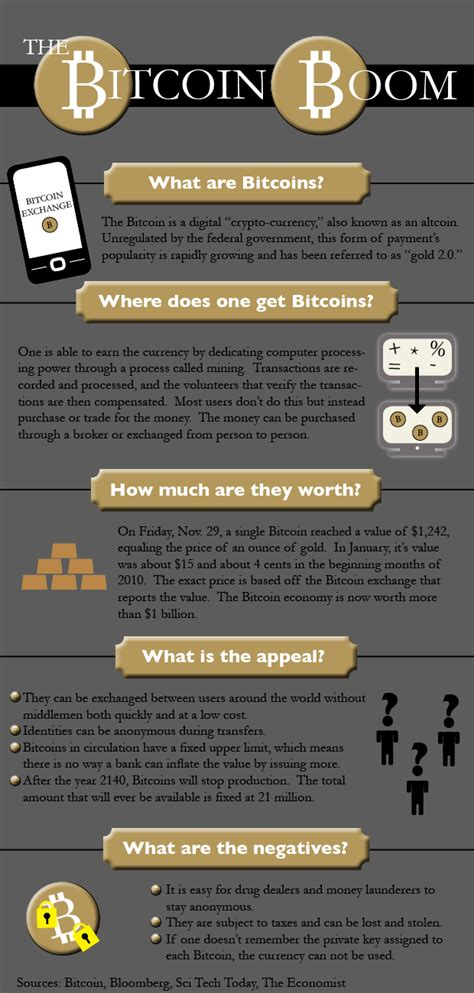 articles on bitcoin and crypotcurrency as they relate to bitcoin crypto currency gains popularity tommiemedia
